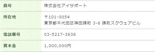 札幌市で知りたい情報があるなら街ガイドへ|会社概要1