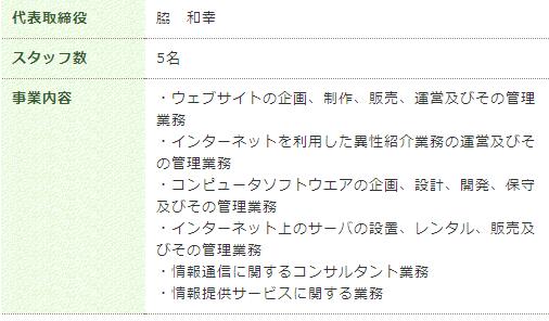 札幌市の人気街ガイド情報なら|会社概要2